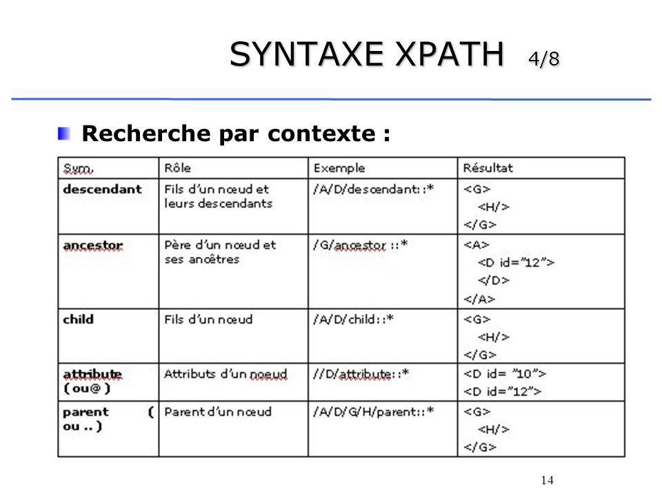SYNTAXE XPATH 4/8 Recherche par contexte :