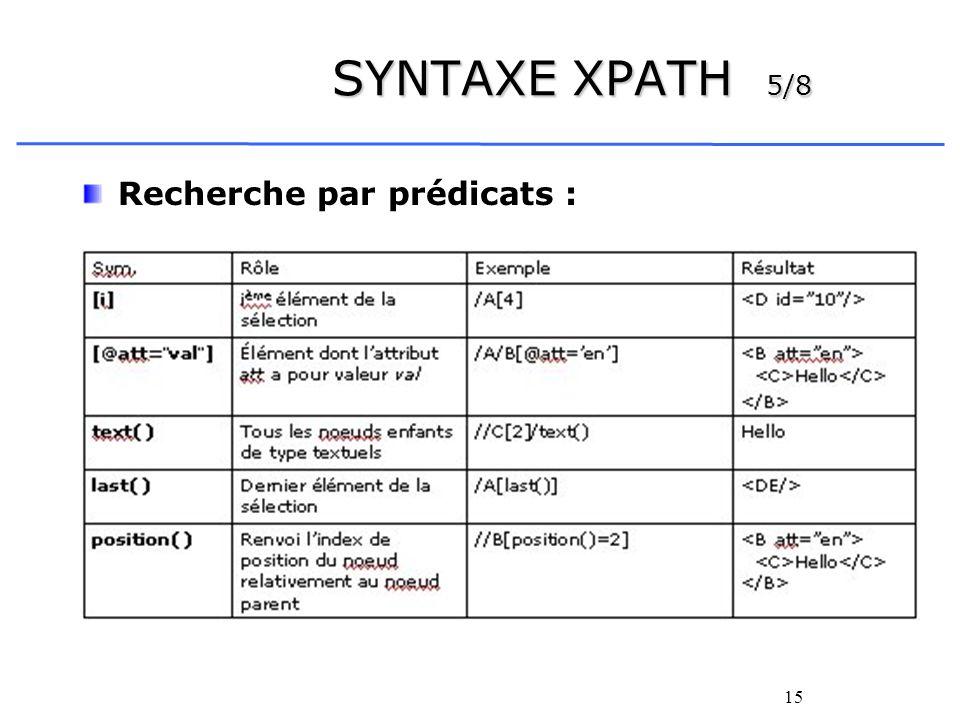 SYNTAXE XPATH 5/8 Recherche par prédicats :