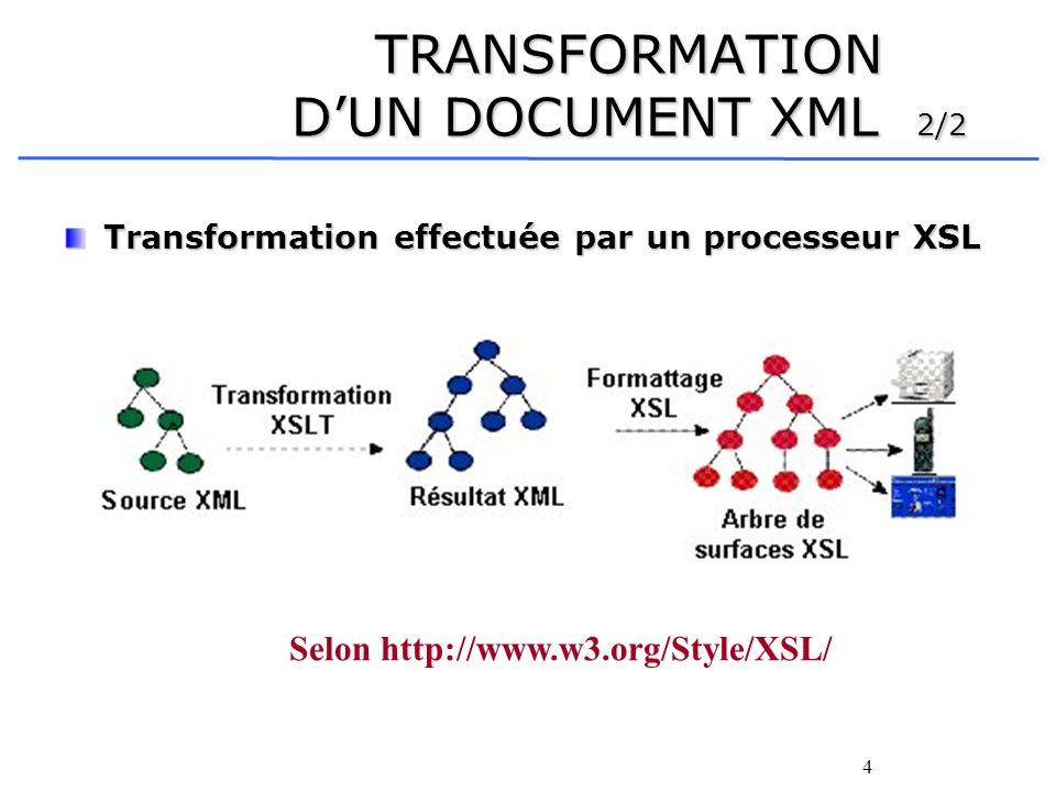 TRANSFORMATION D'UN DOCUMENT XML 2/2