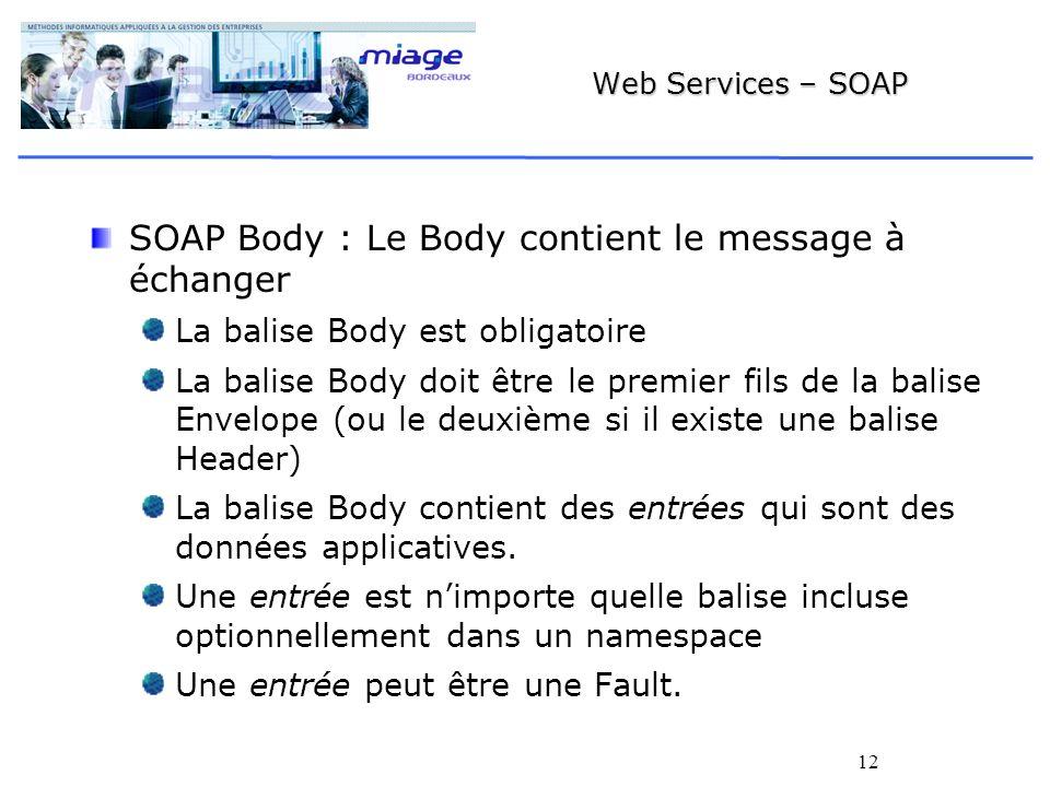 SOAP Body : Le Body contient le message à échanger