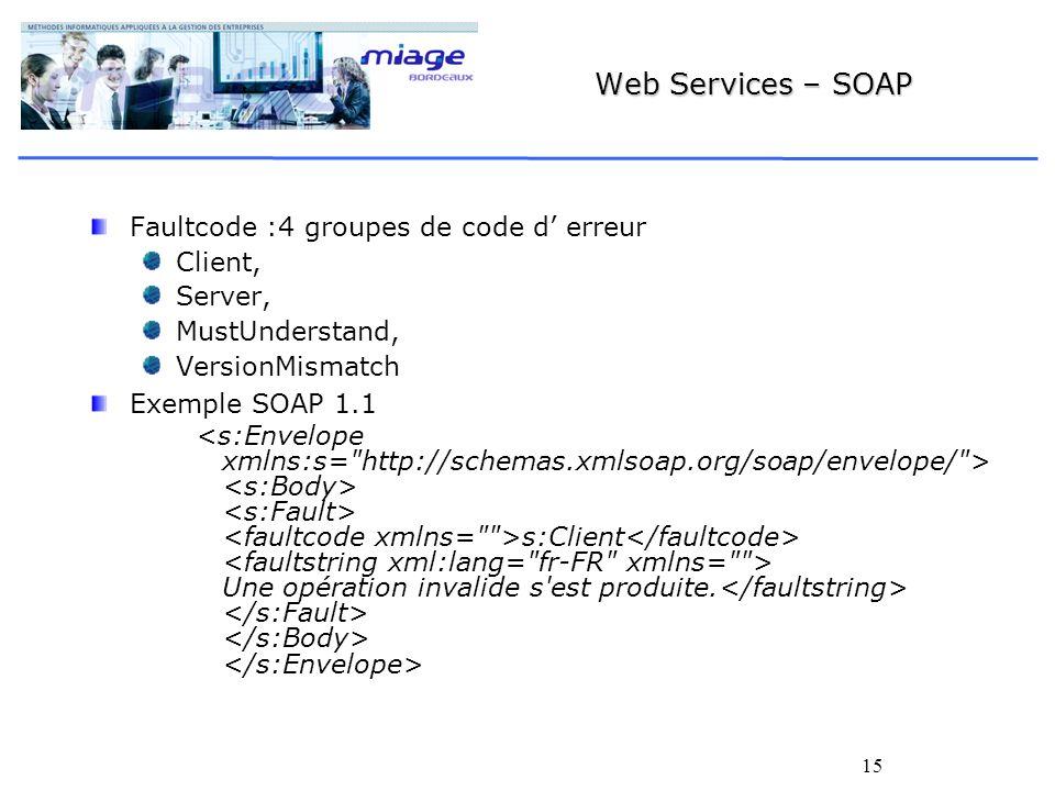 Web Services – SOAP Faultcode :4 groupes de code d' erreur Client,