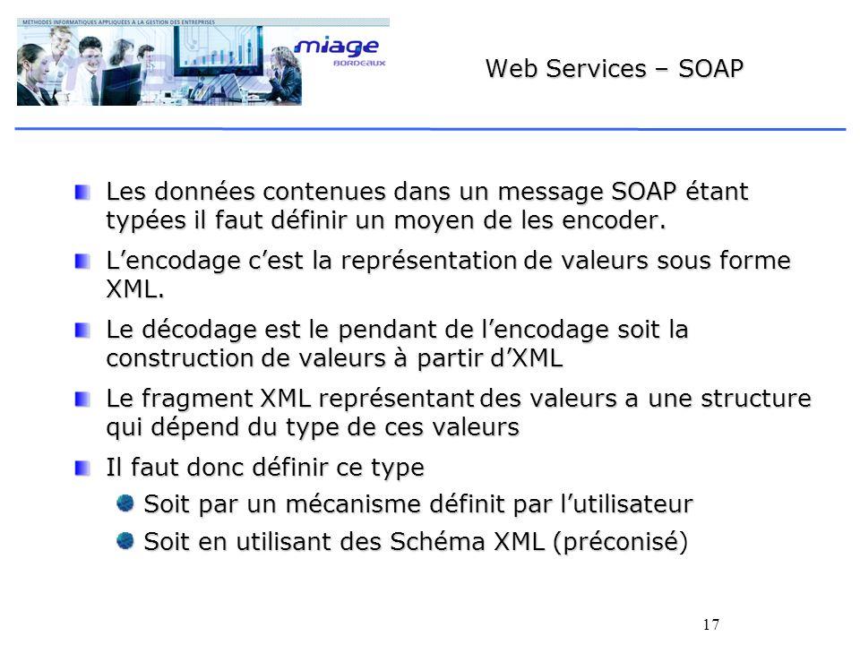 Web Services – SOAP Les données contenues dans un message SOAP étant typées il faut définir un moyen de les encoder.