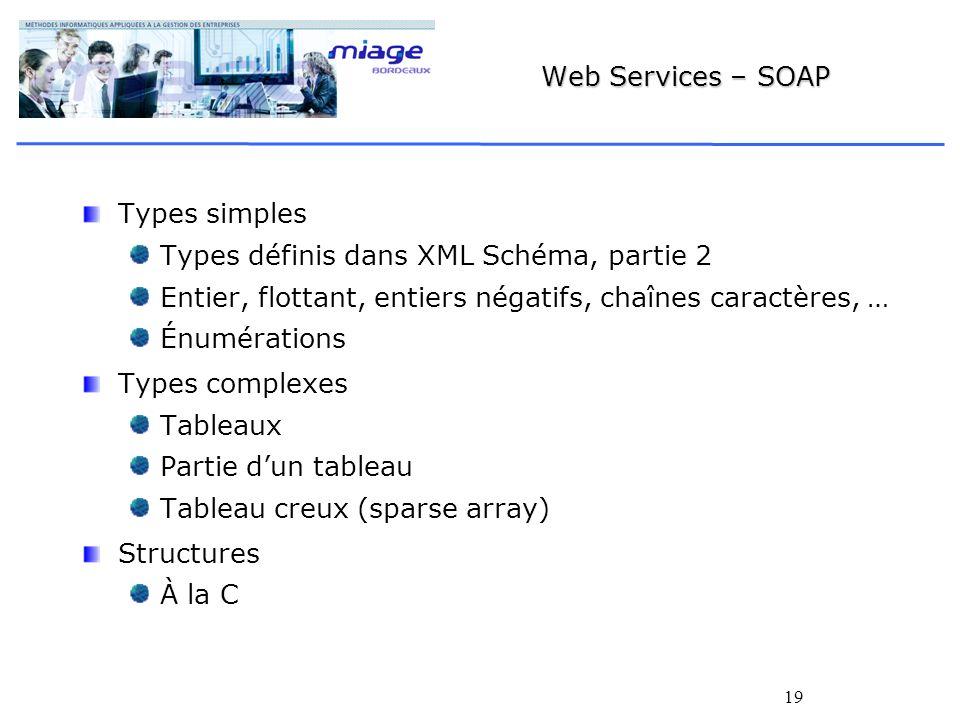 Web Services – SOAP Types simples. Types définis dans XML Schéma, partie 2. Entier, flottant, entiers négatifs, chaînes caractères, …