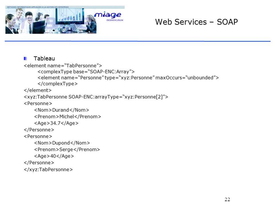 Web Services – SOAP Tableau <element name= TabPersonne >