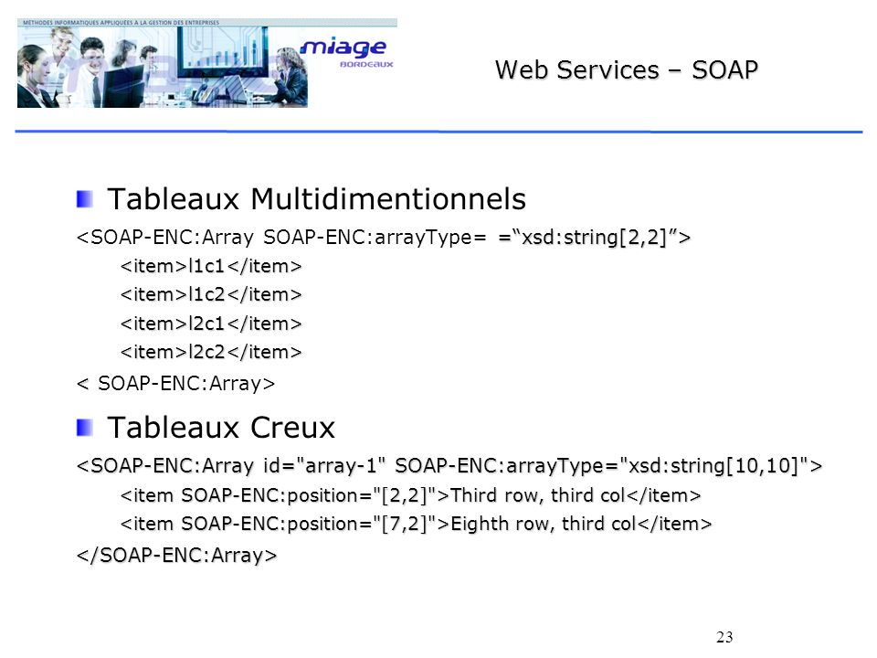 Tableaux Multidimentionnels