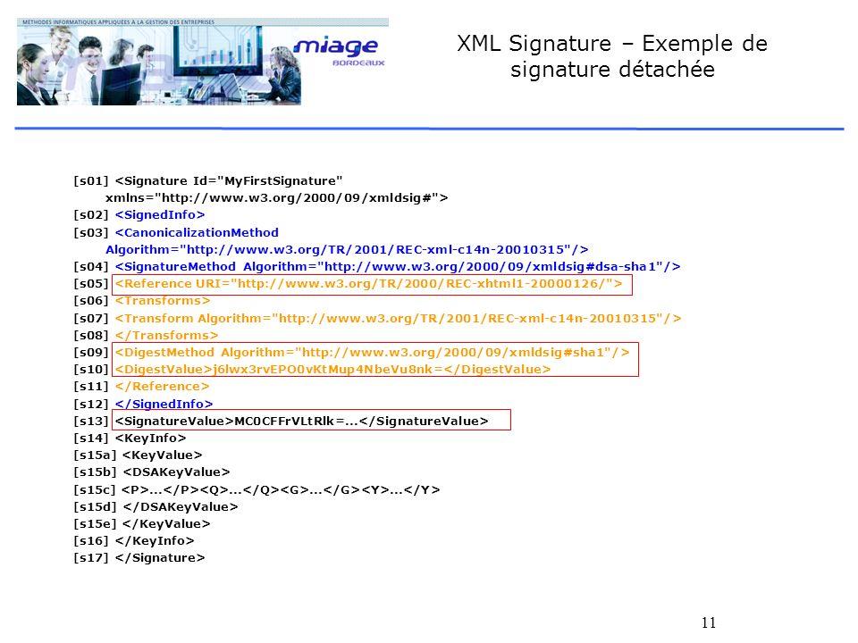 XML Signature – Exemple de signature détachée