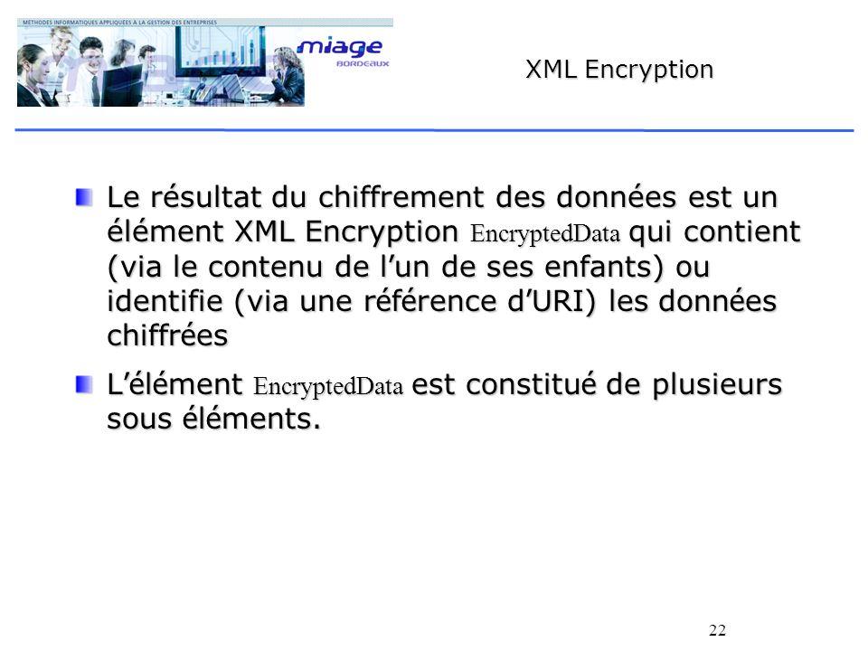 L'élément EncryptedData est constitué de plusieurs sous éléments.