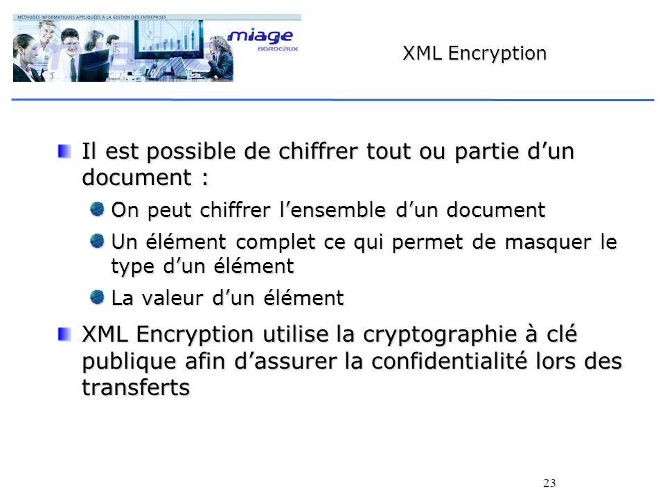 Il est possible de chiffrer tout ou partie d'un document :