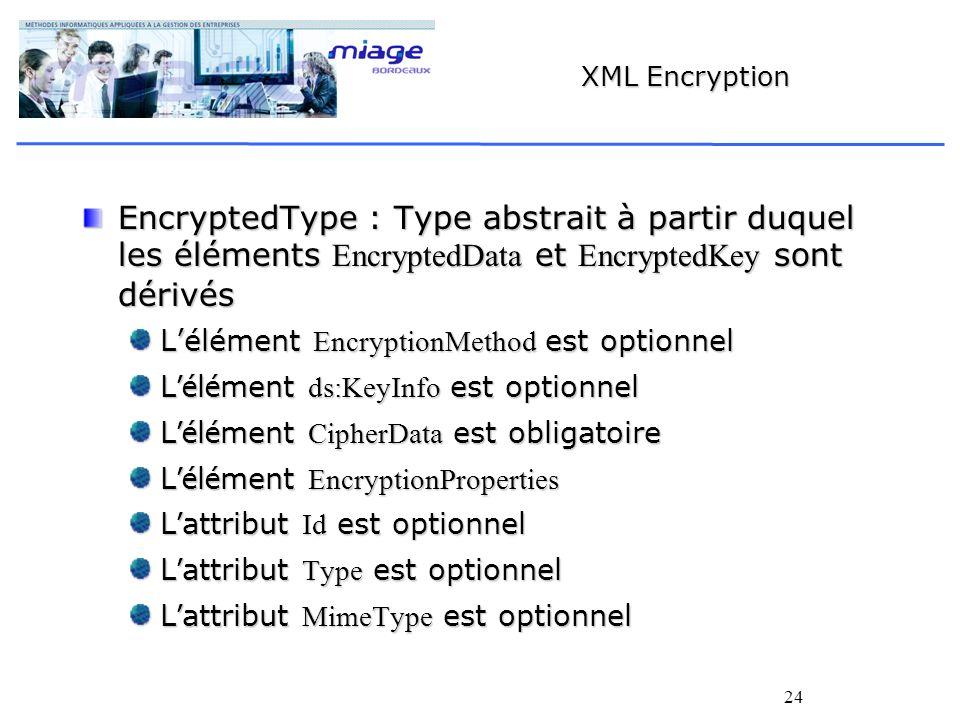 XML Encryption EncryptedType : Type abstrait à partir duquel les éléments EncryptedData et EncryptedKey sont dérivés.