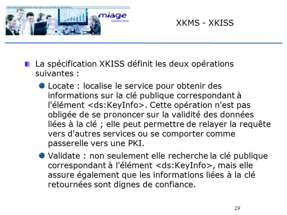 XKMS - XKISS La spécification XKISS définit les deux opérations suivantes :