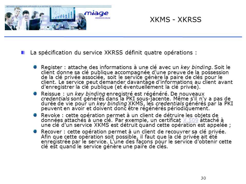 XKMS - XKRSS La spécification du service XKRSS définit quatre opérations :