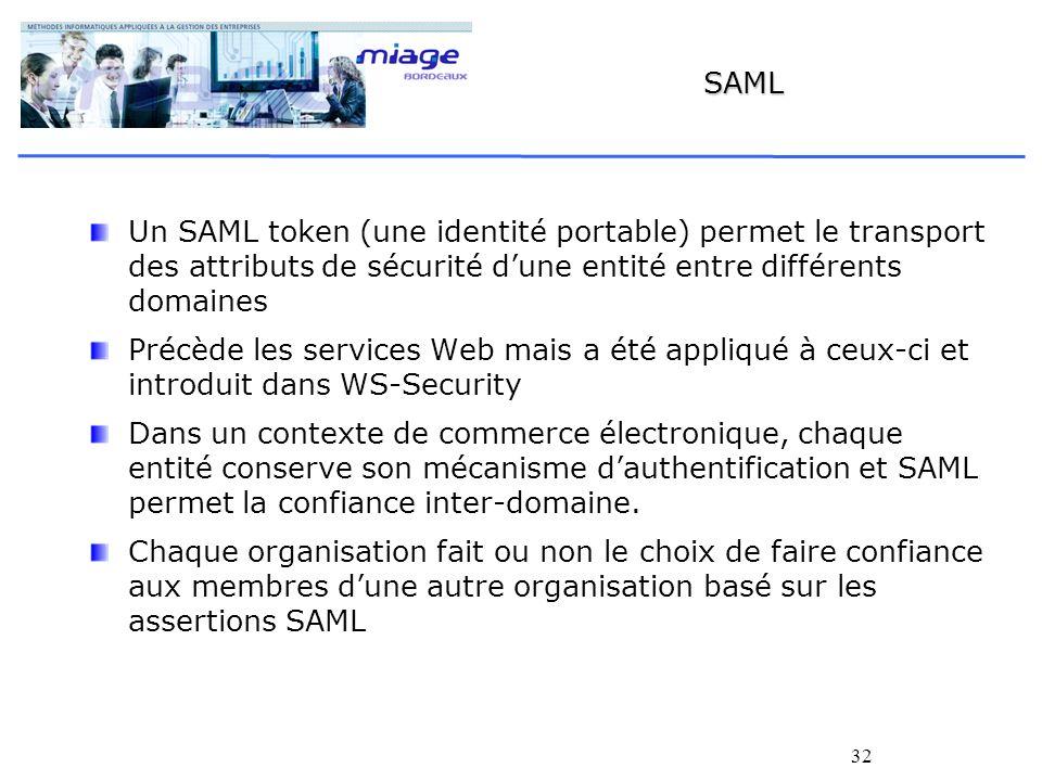 SAML Un SAML token (une identité portable) permet le transport des attributs de sécurité d'une entité entre différents domaines.