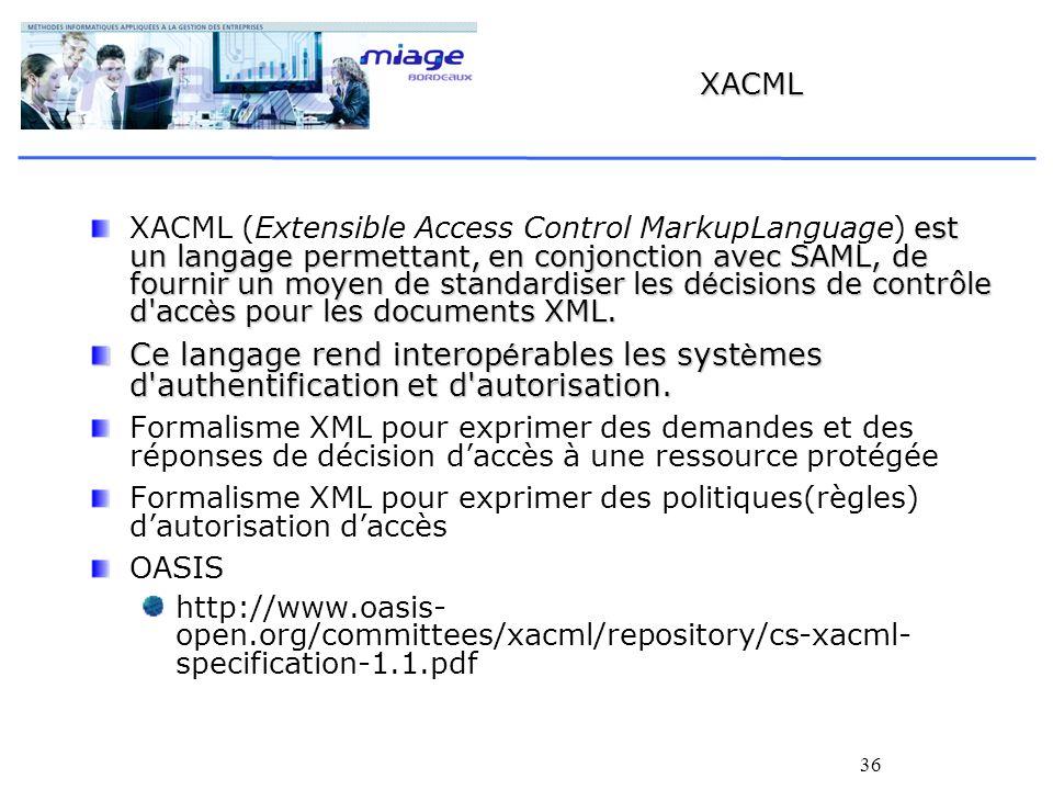 XACML