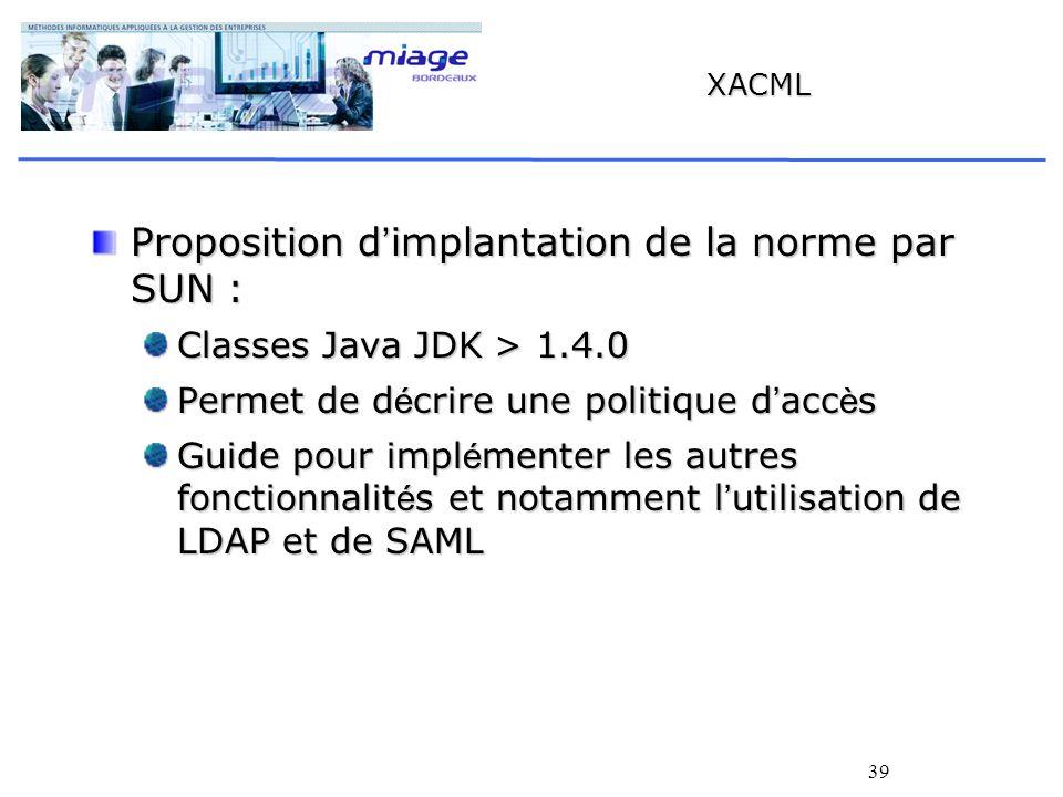 Proposition d'implantation de la norme par SUN :