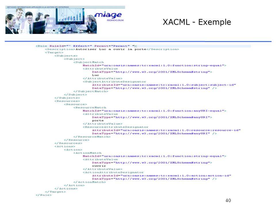 XACML - Exemple