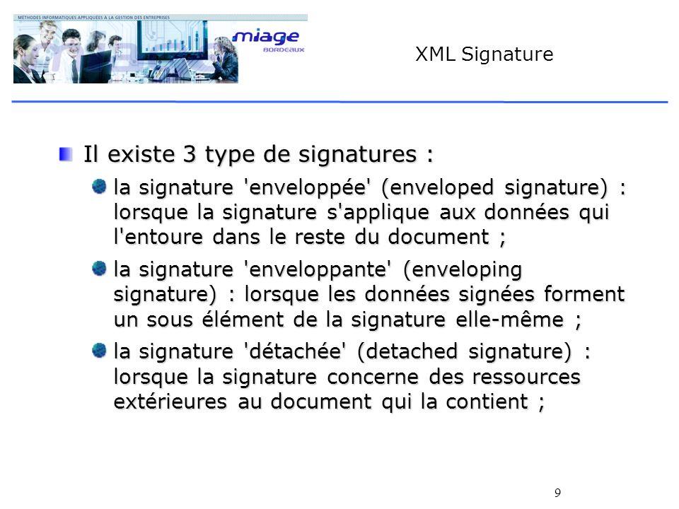Il existe 3 type de signatures :