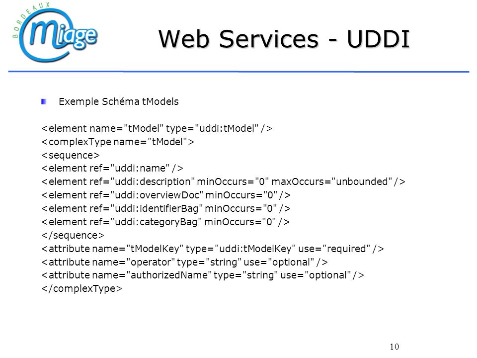 Web Services - UDDI Exemple Schéma tModels
