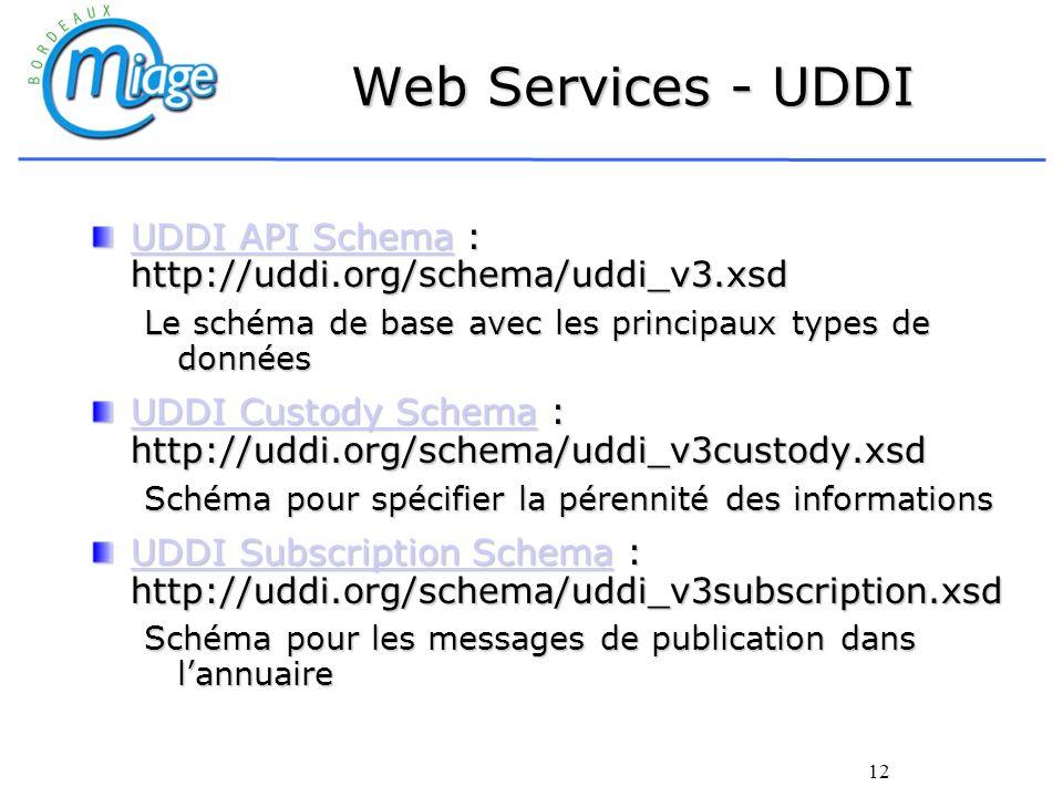Web Services - UDDIUDDI API Schema : http://uddi.org/schema/uddi_v3.xsd. Le schéma de base avec les principaux types de données.