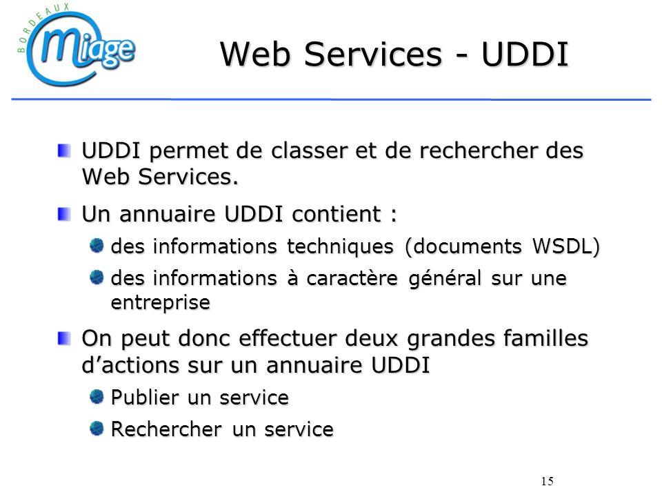 Web Services - UDDI UDDI permet de classer et de rechercher des Web Services. Un annuaire UDDI contient :