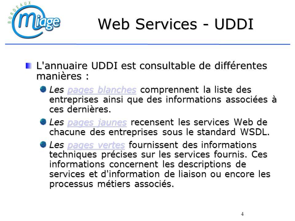 Web Services - UDDIL annuaire UDDI est consultable de différentes manières :