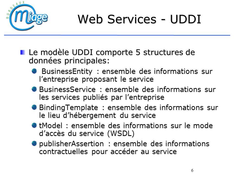 Web Services - UDDI Le modèle UDDI comporte 5 structures de données principales: