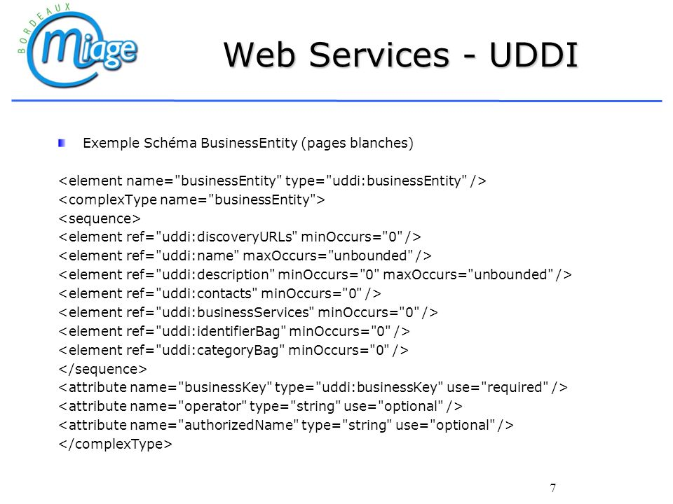 Web Services - UDDI Exemple Schéma BusinessEntity (pages blanches)