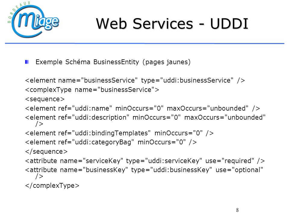 Web Services - UDDI Exemple Schéma BusinessEntity (pages jaunes)