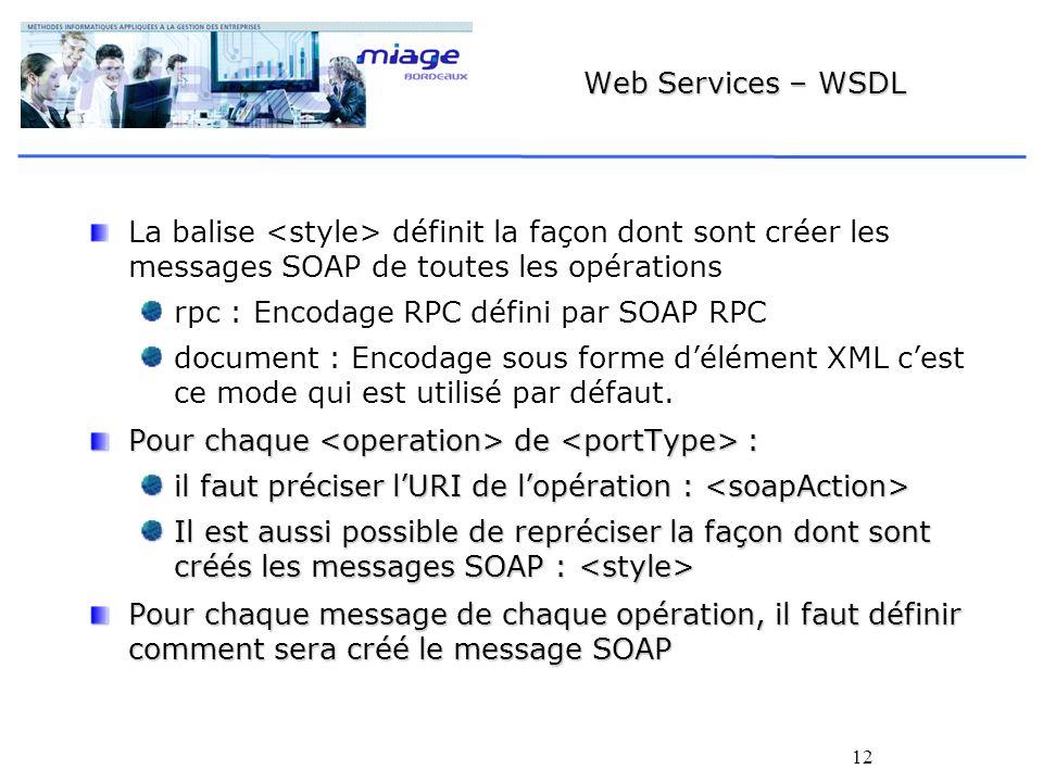Web Services – WSDL La balise <style> définit la façon dont sont créer les messages SOAP de toutes les opérations.