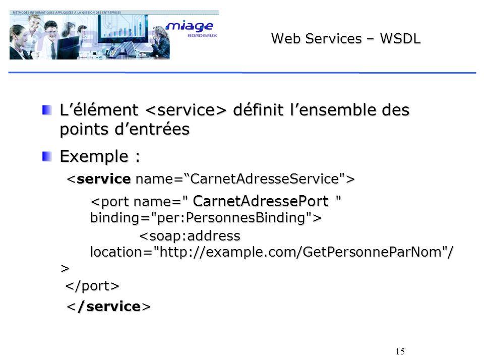 L'élément <service> définit l'ensemble des points d'entrées