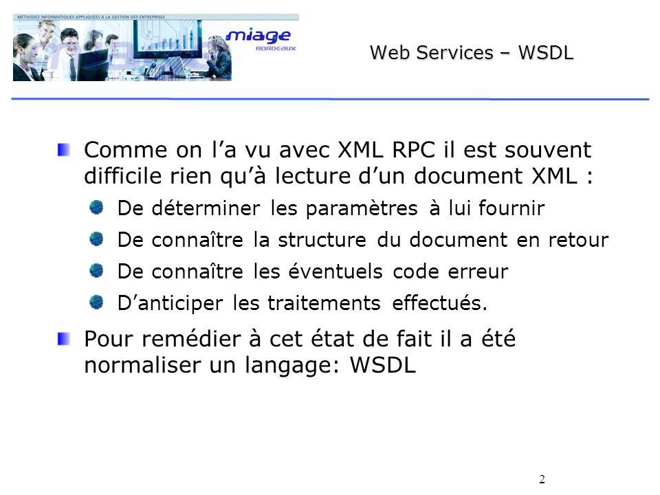 Pour remédier à cet état de fait il a été normaliser un langage: WSDL