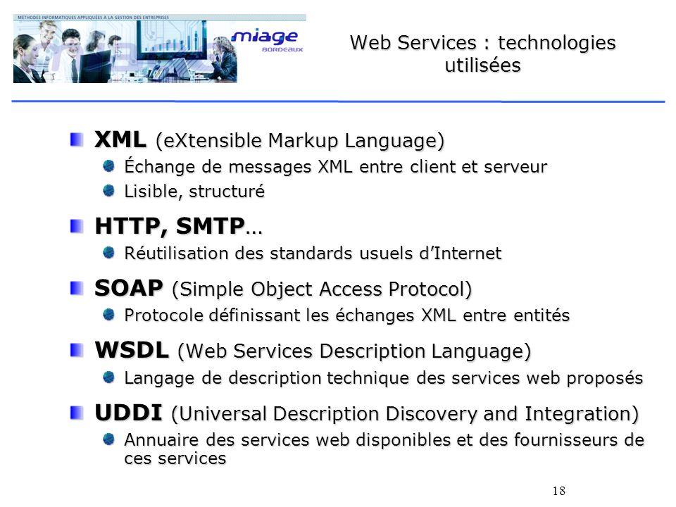 Web Services : technologies utilisées