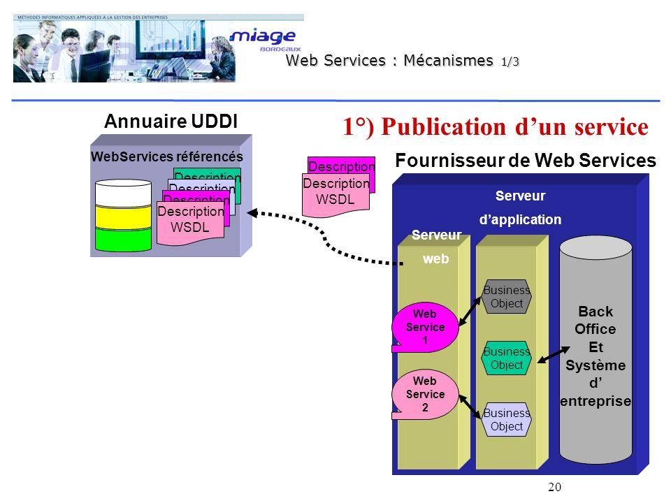 Web Services : Mécanismes 1/3