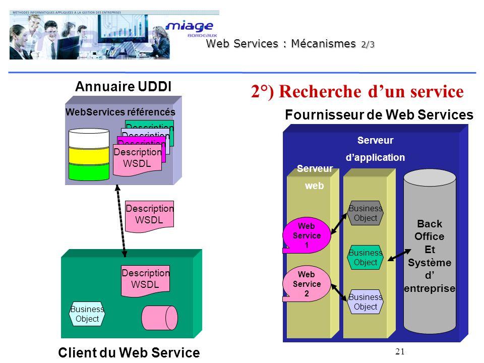 Web Services : Mécanismes 2/3