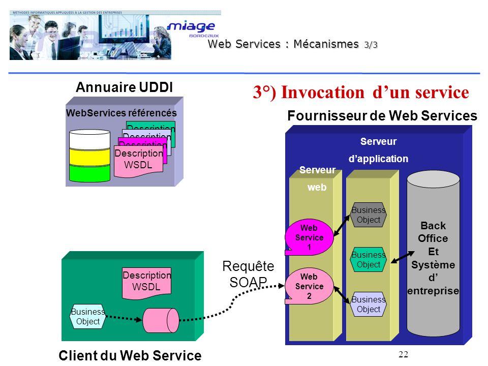 Web Services : Mécanismes 3/3
