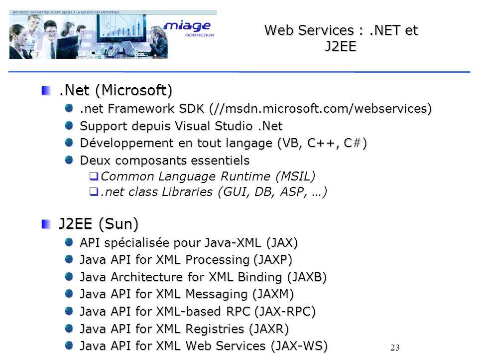 Web Services : .NET et J2EE