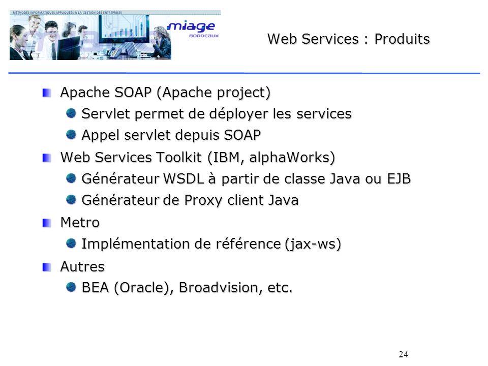 Web Services : Produits