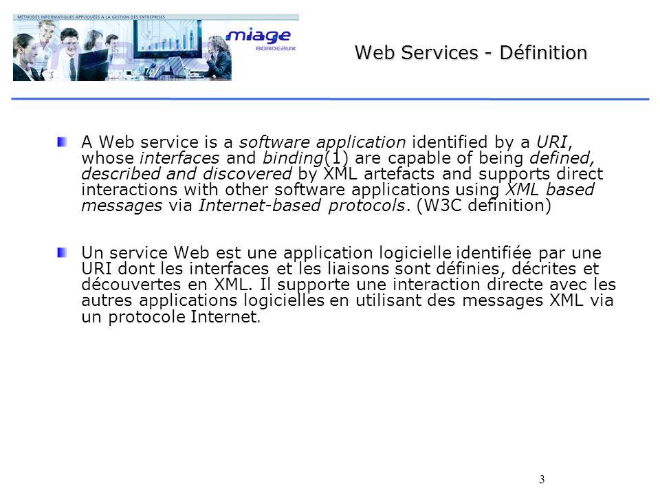 Web Services - Définition
