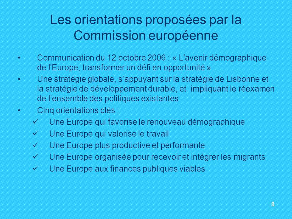 Les orientations proposées par la Commission européenne