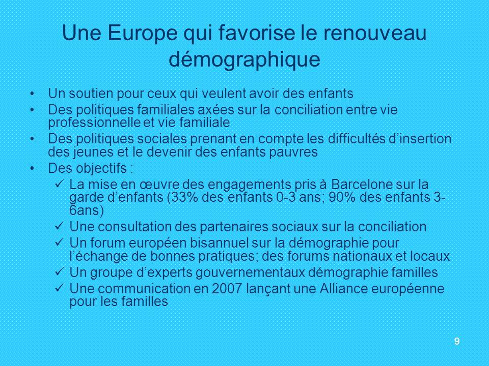 Une Europe qui favorise le renouveau démographique