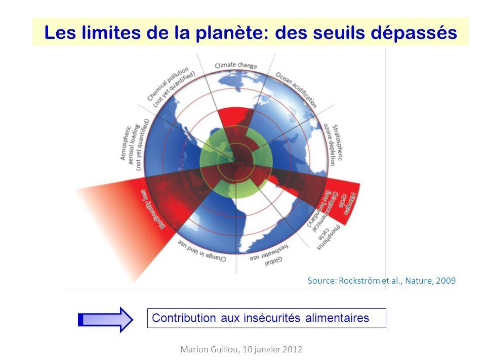 Les limites de la planète: des seuils dépassés
