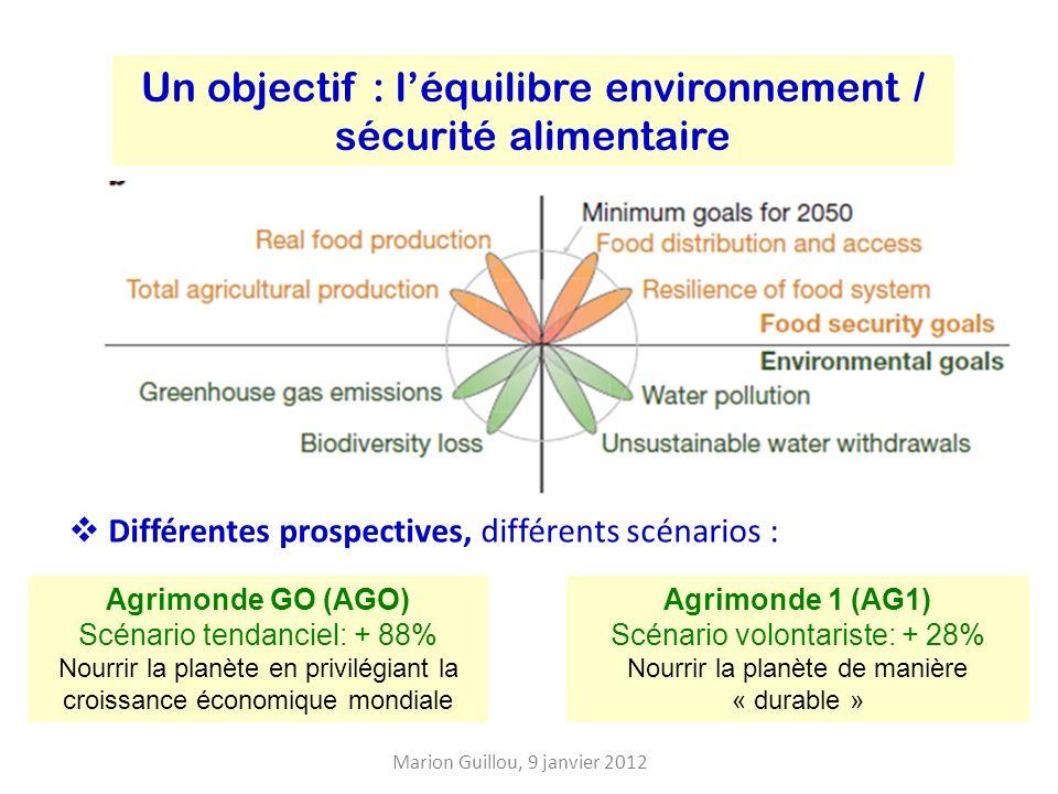Un objectif : l'équilibre environnement / sécurité alimentaire