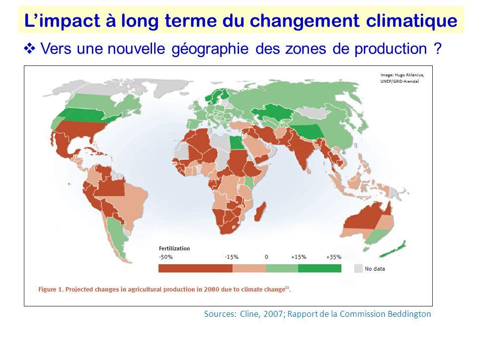 L'impact à long terme du changement climatique