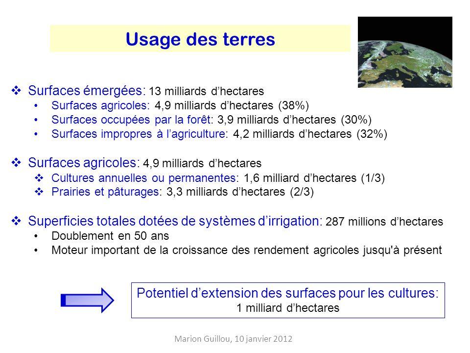 Usage des terres Surfaces émergées: 13 milliards d'hectares
