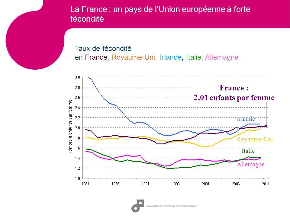 La France : un pays de l'Union européenne à forte fécondité