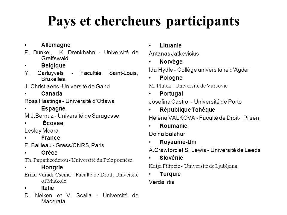 Pays et chercheurs participants