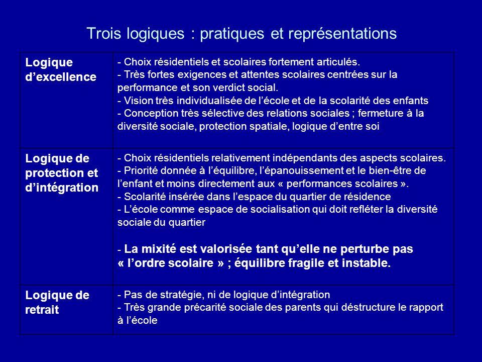 Trois logiques : pratiques et représentations