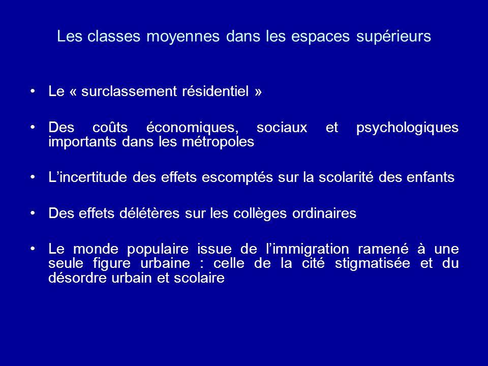 Les classes moyennes dans les espaces supérieurs