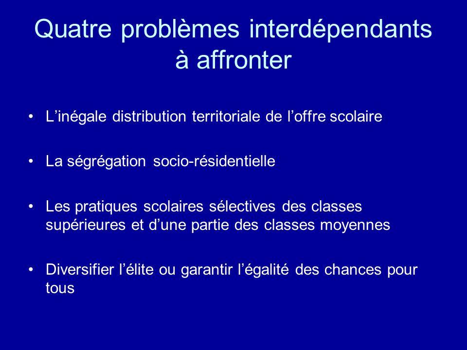 Quatre problèmes interdépendants à affronter