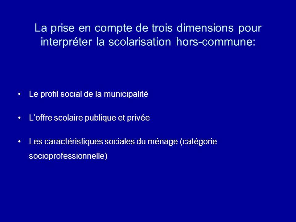 La prise en compte de trois dimensions pour interpréter la scolarisation hors-commune: