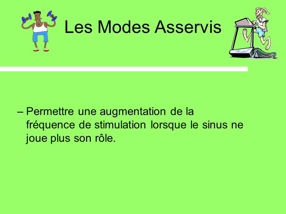 Les Modes Asservis Permettre une augmentation de la fréquence de stimulation lorsque le sinus ne joue plus son rôle.
